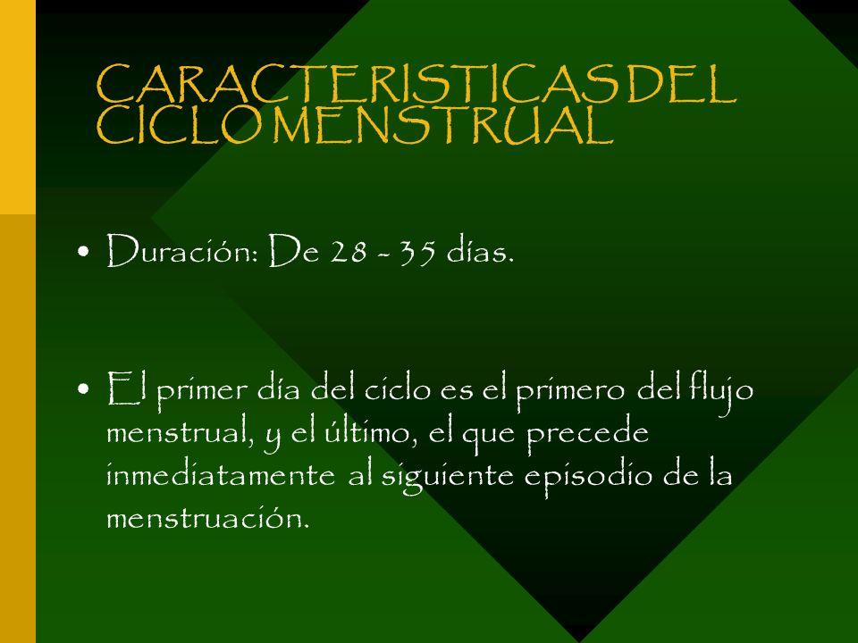 CARACTERISTICAS DEL CICLO MENSTRUAL