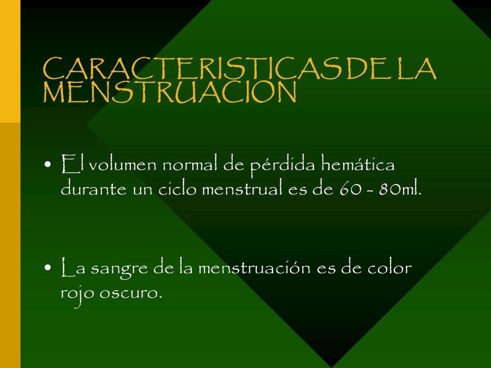 CARACTERISTICAS DE LA MENSTRUACION