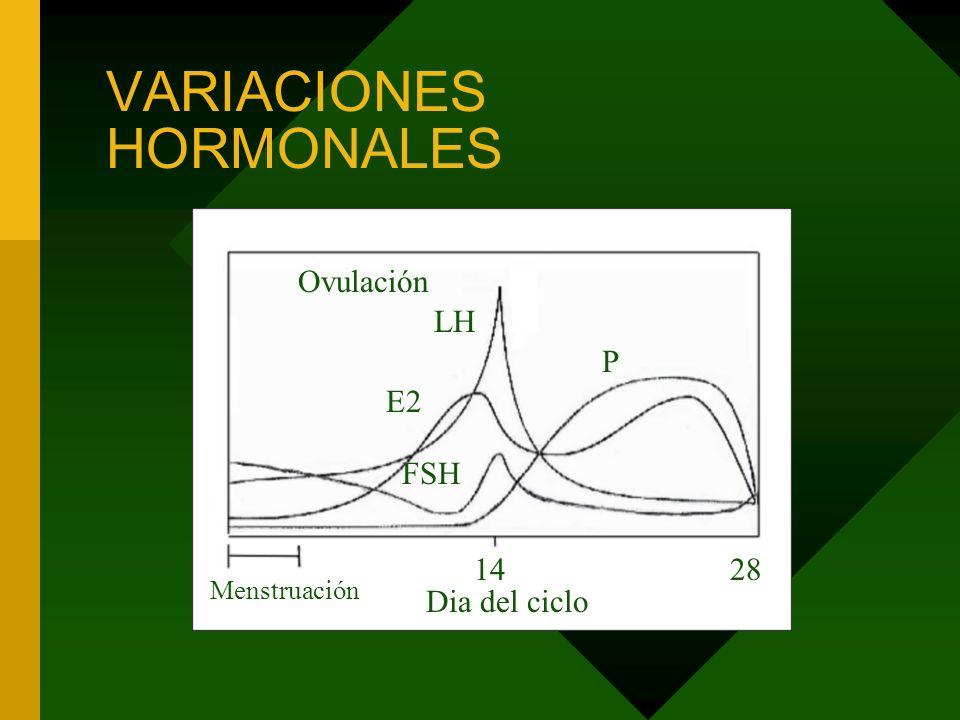 VARIACIONES HORMONALES
