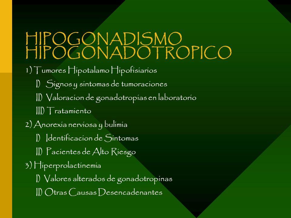 HIPOGONADISMO HIPOGONADOTROPICO