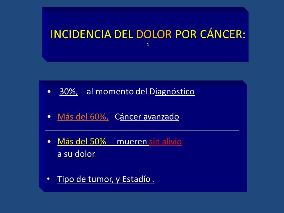 INCIDENCIA DEL DOLOR POR CÁNCER: 1