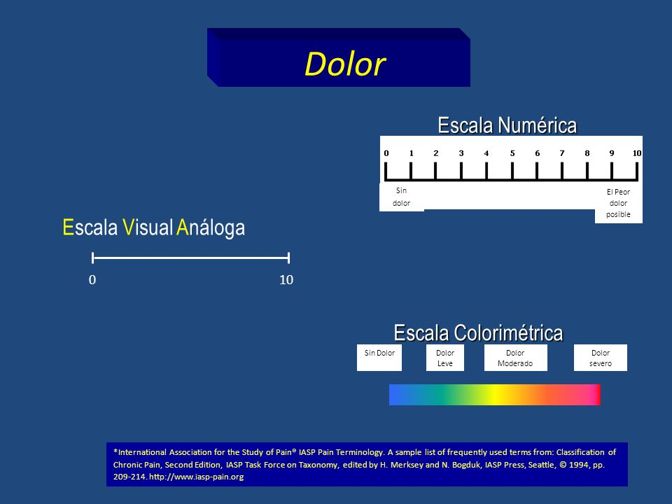 Dolor Escala Numérica Escala Visual Análoga Escala Colorimétrica 10