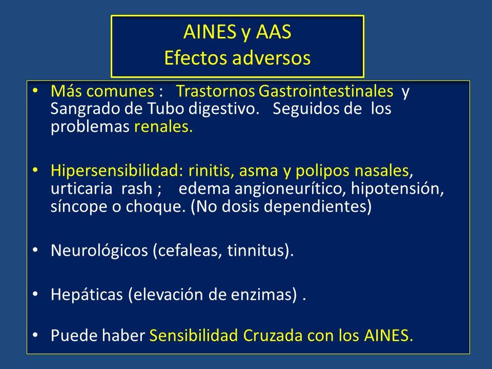 AINES y AAS Efectos adversos