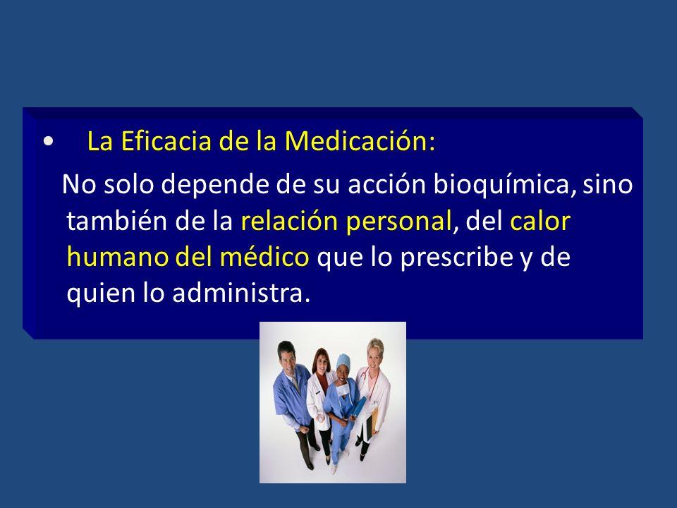 La Eficacia de la Medicación: