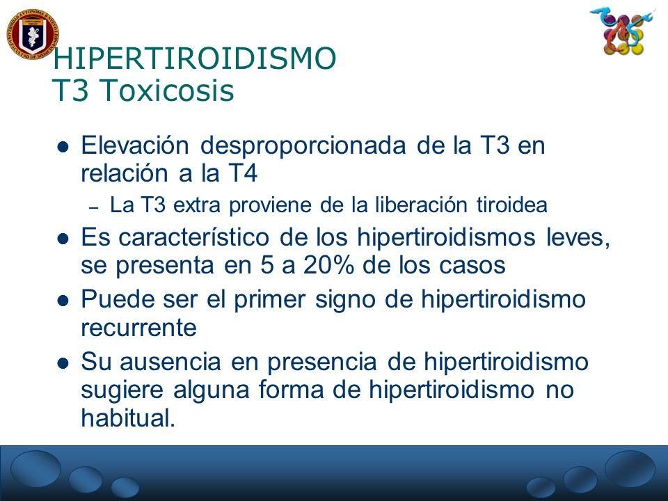 HIPERTIROIDISMO T3 Toxicosis