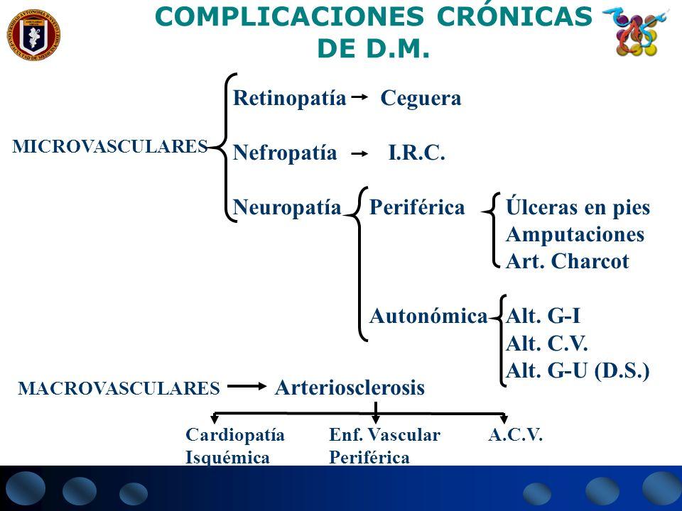 COMPLICACIONES CRÓNICAS DE D.M.