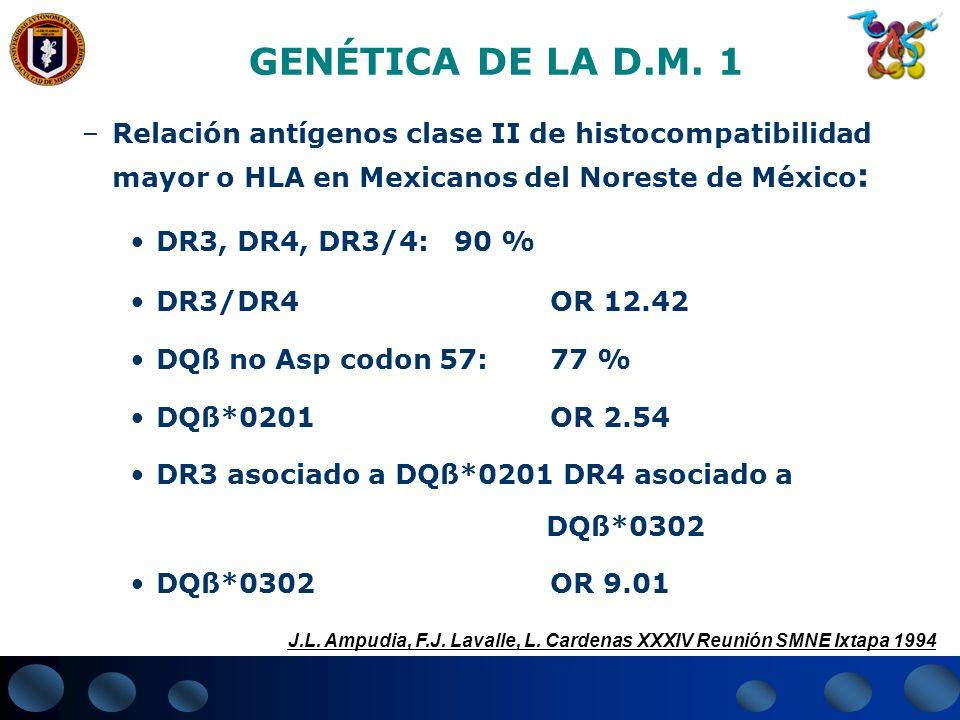 GENÉTICA DE LA D.M. 1 Relación antígenos clase II de histocompatibilidad mayor o HLA en Mexicanos del Noreste de México: