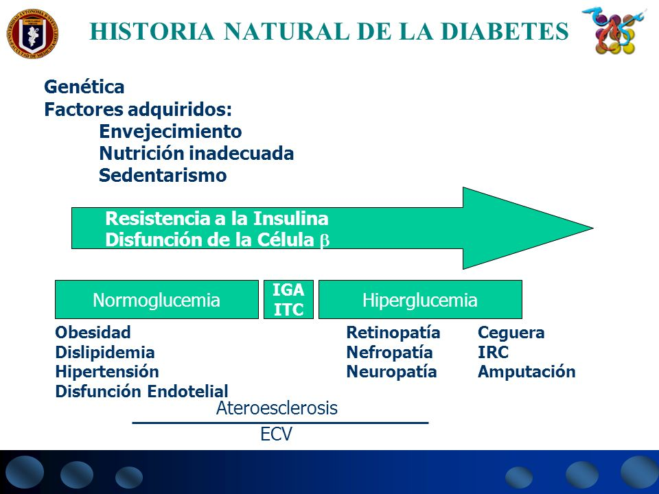 Etiopatogenia, diagnóstico y clasificación de la Diabetes