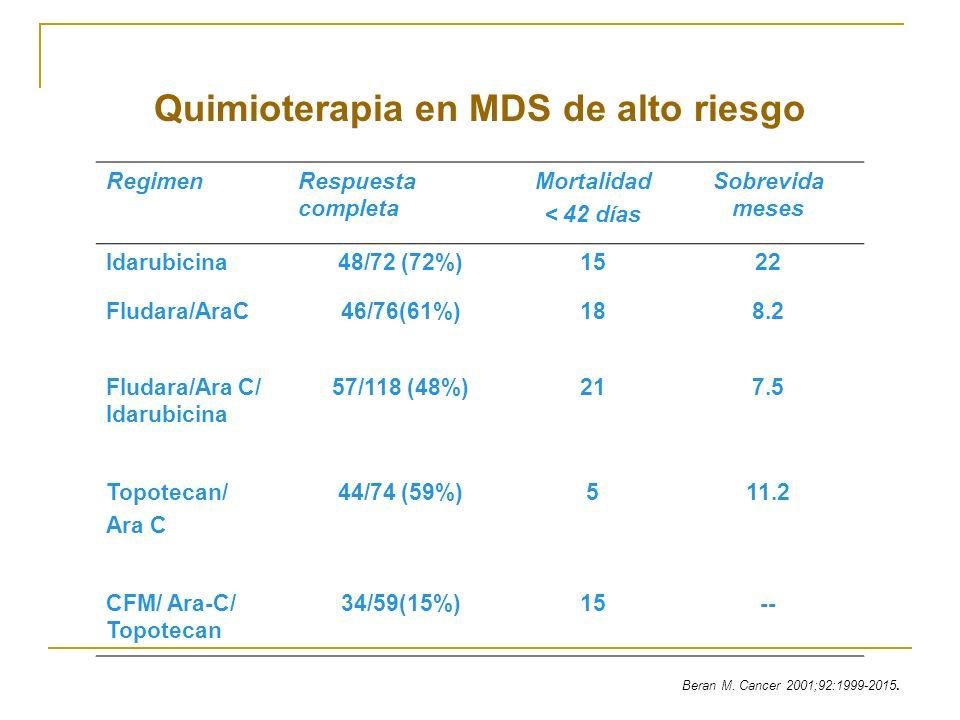 Quimioterapia en MDS de alto riesgo