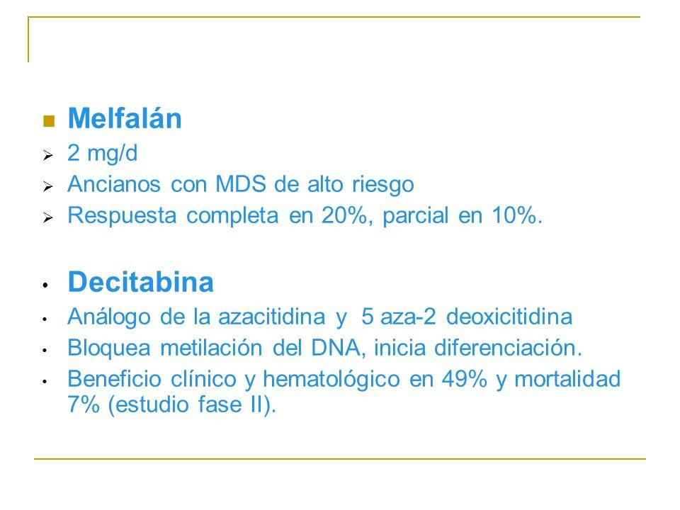 Melfalán Decitabina 2 mg/d Ancianos con MDS de alto riesgo