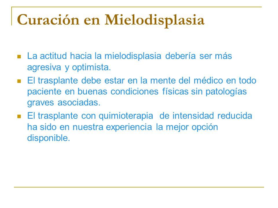 Curación en Mielodisplasia