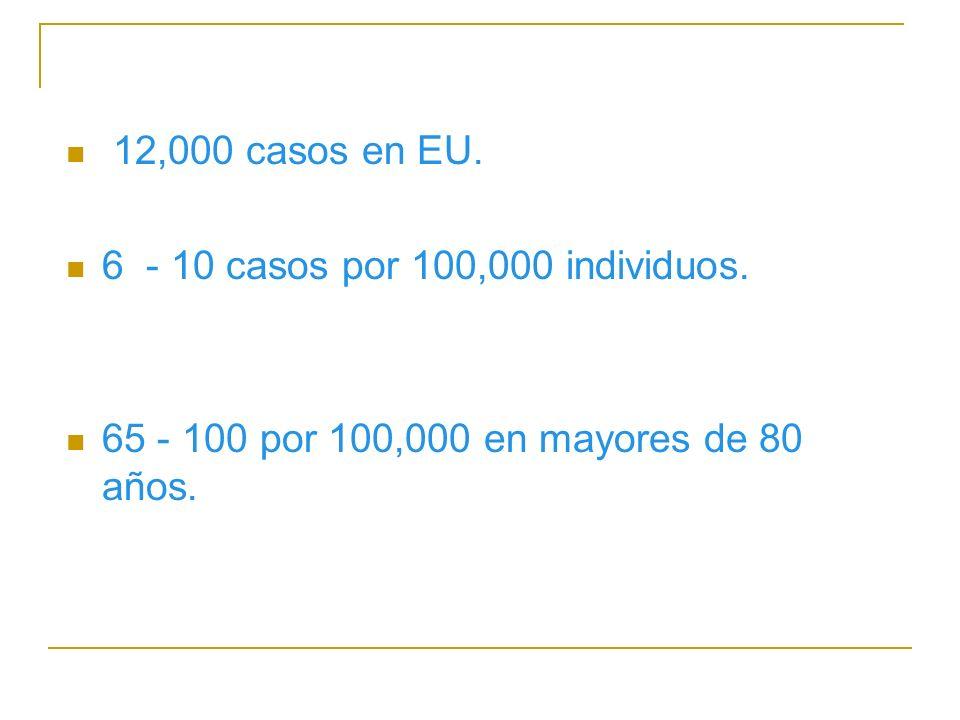 12,000 casos en EU.6 - 10 casos por 100,000 individuos.