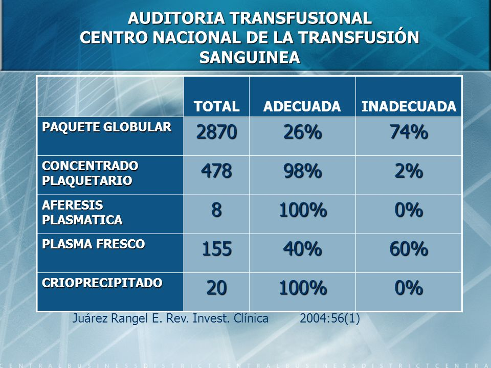 AUDITORIA TRANSFUSIONAL CENTRO NACIONAL DE LA TRANSFUSIÓN SANGUINEA