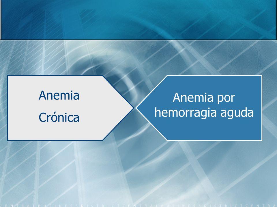 Anemia por hemorragia aguda