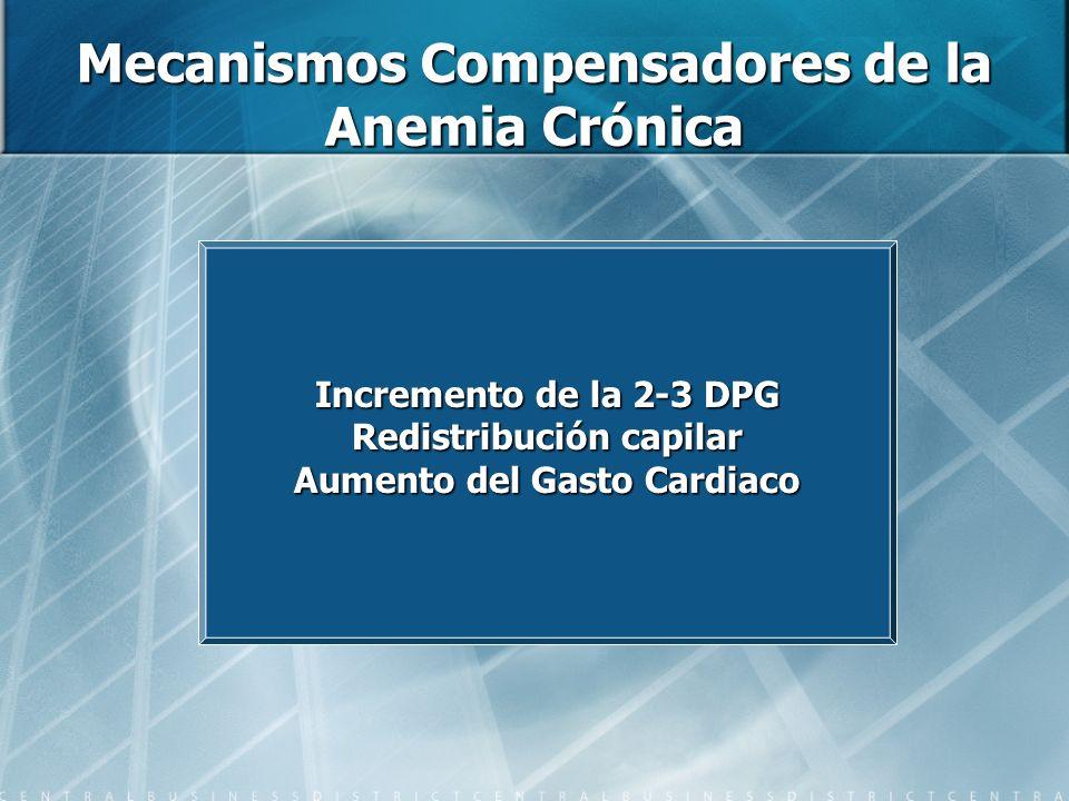 Mecanismos Compensadores de la Anemia Crónica