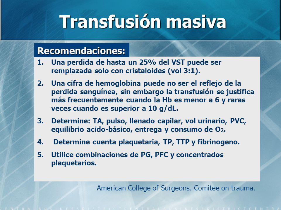 Transfusión masiva Recomendaciones: