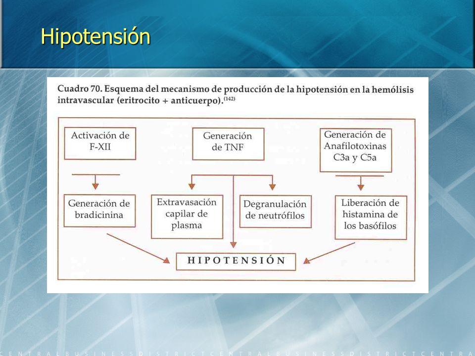 Hipotensión