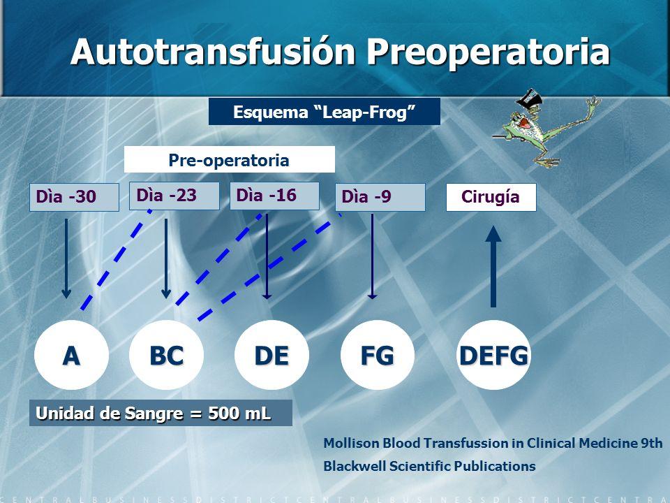 Autotransfusión Preoperatoria