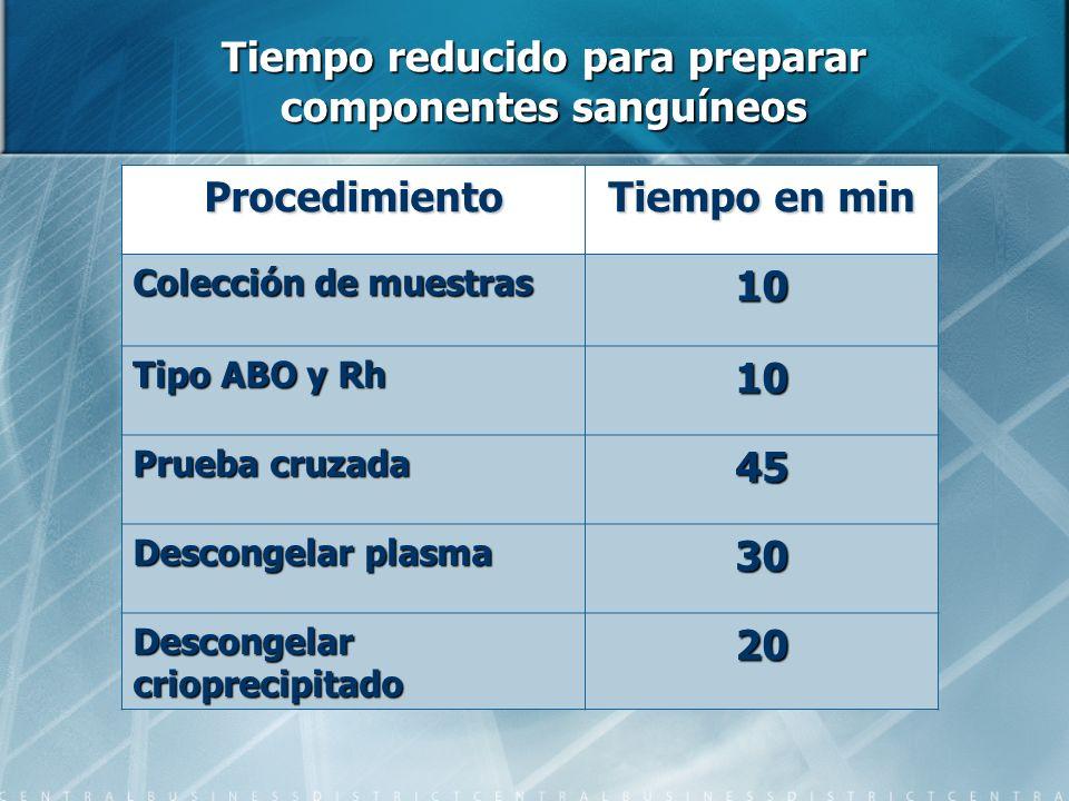 Tiempo reducido para preparar componentes sanguíneos