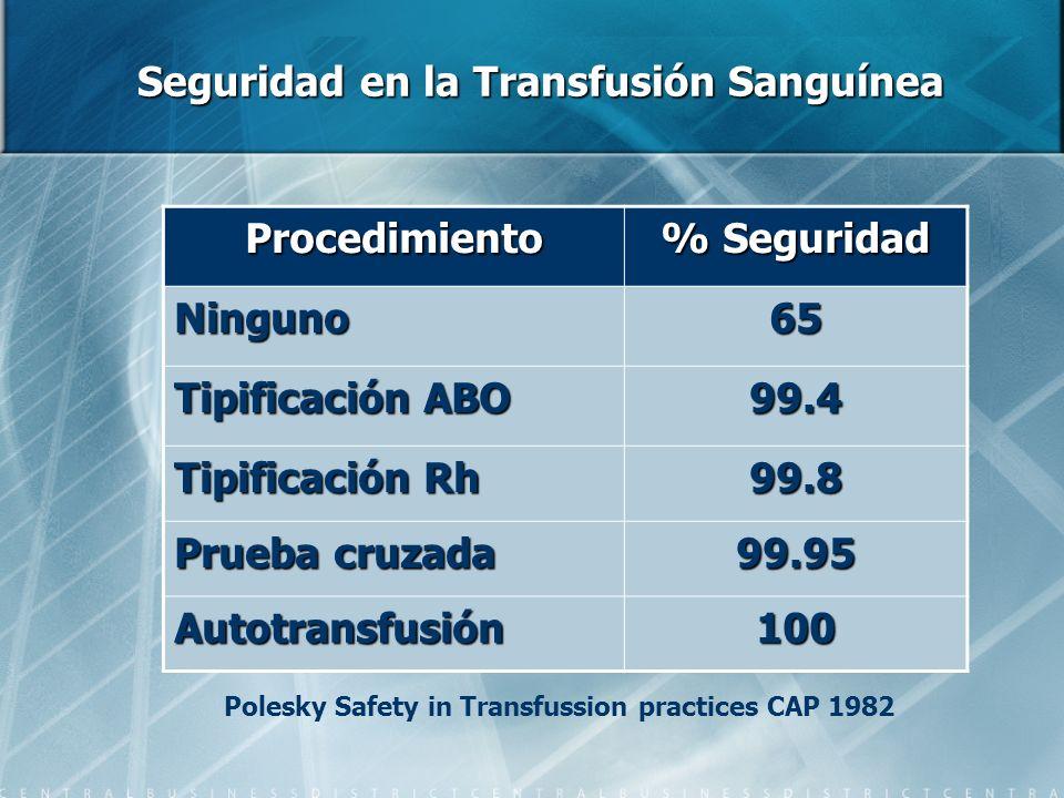 Seguridad en la Transfusión Sanguínea
