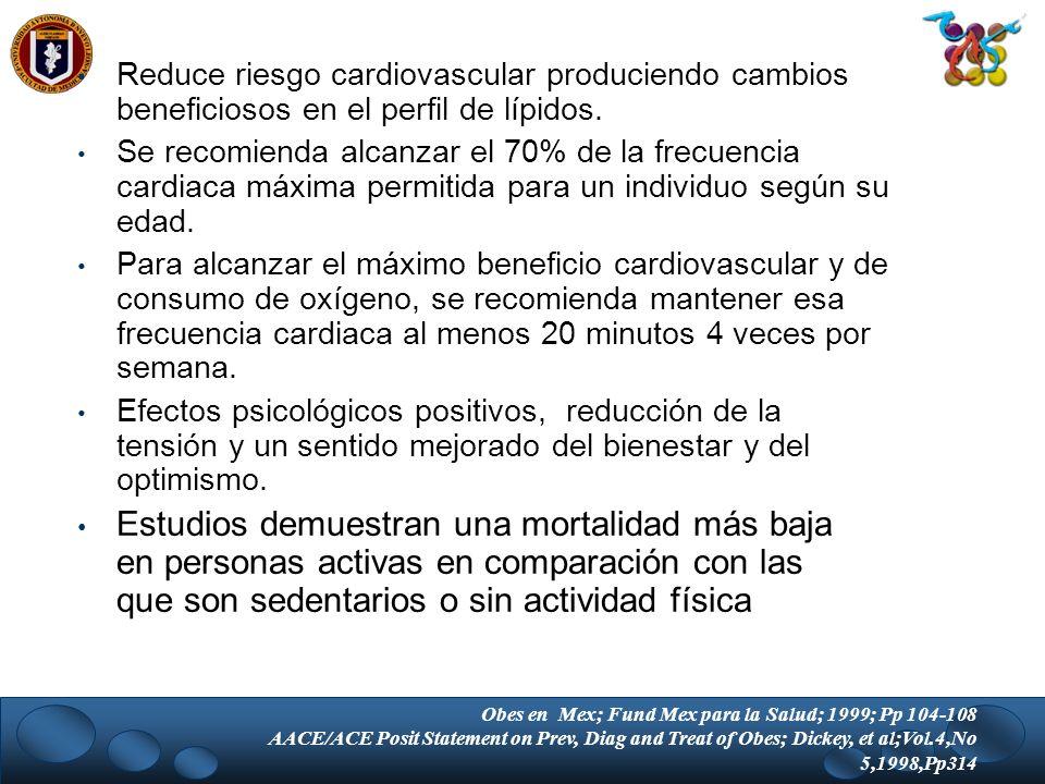 Reduce riesgo cardiovascular produciendo cambios beneficiosos en el perfil de lípidos.