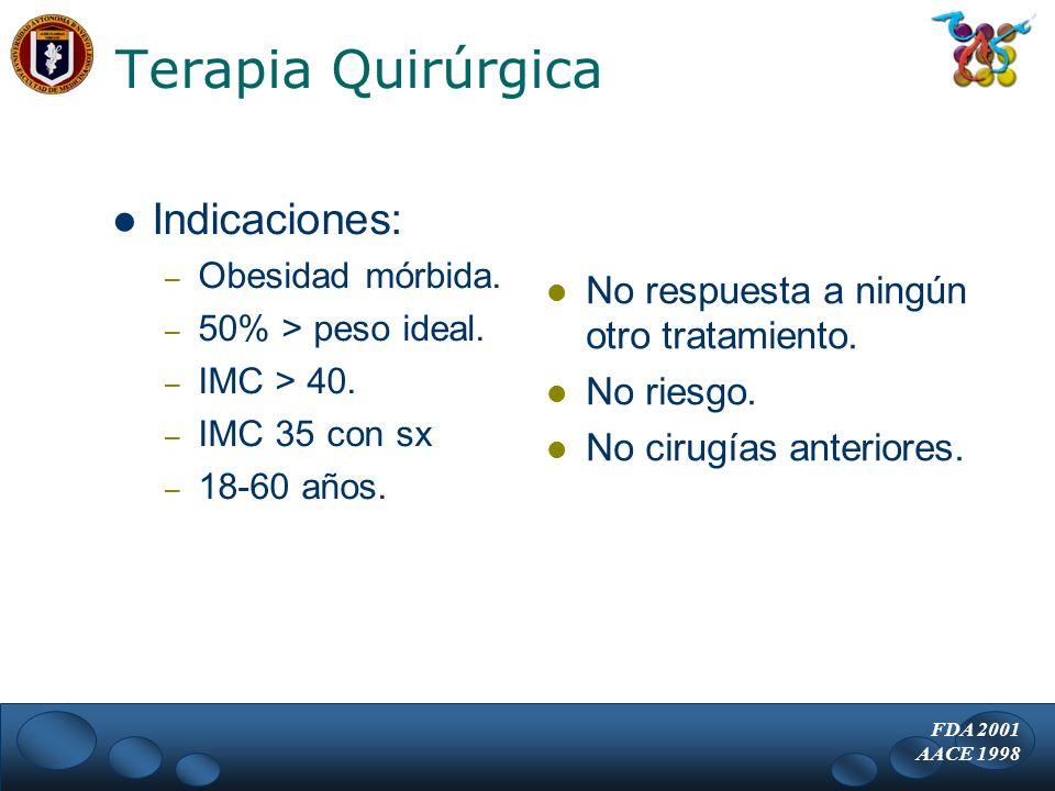 Terapia Quirúrgica Indicaciones:
