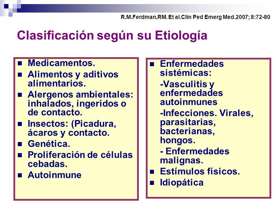 Clasificación según su Etiología