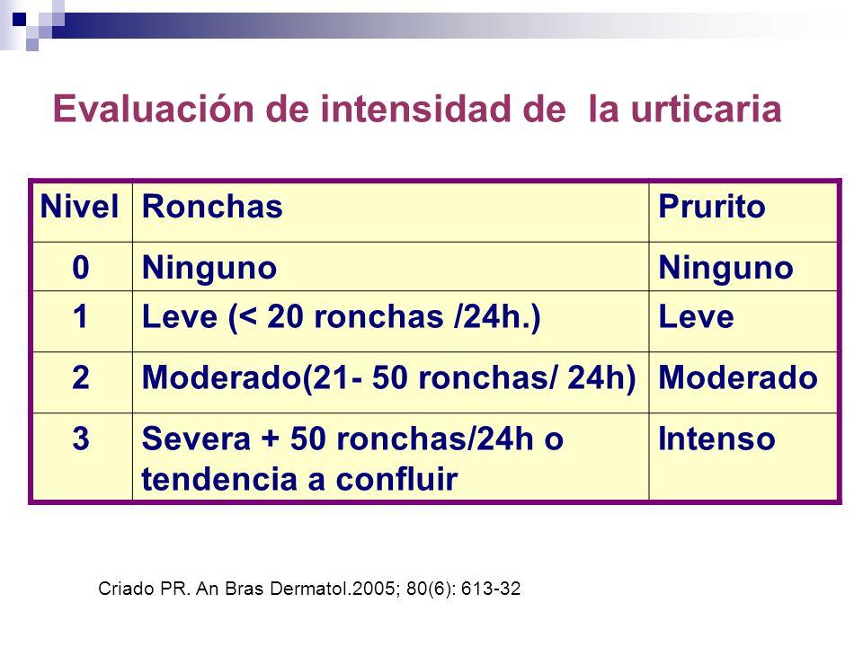Evaluación de intensidad de la urticaria