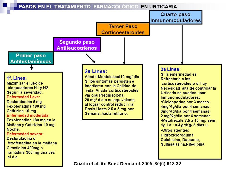 PASOS EN EL TRATAMIENTO FARMACOLÓGICO EN URTICARIA