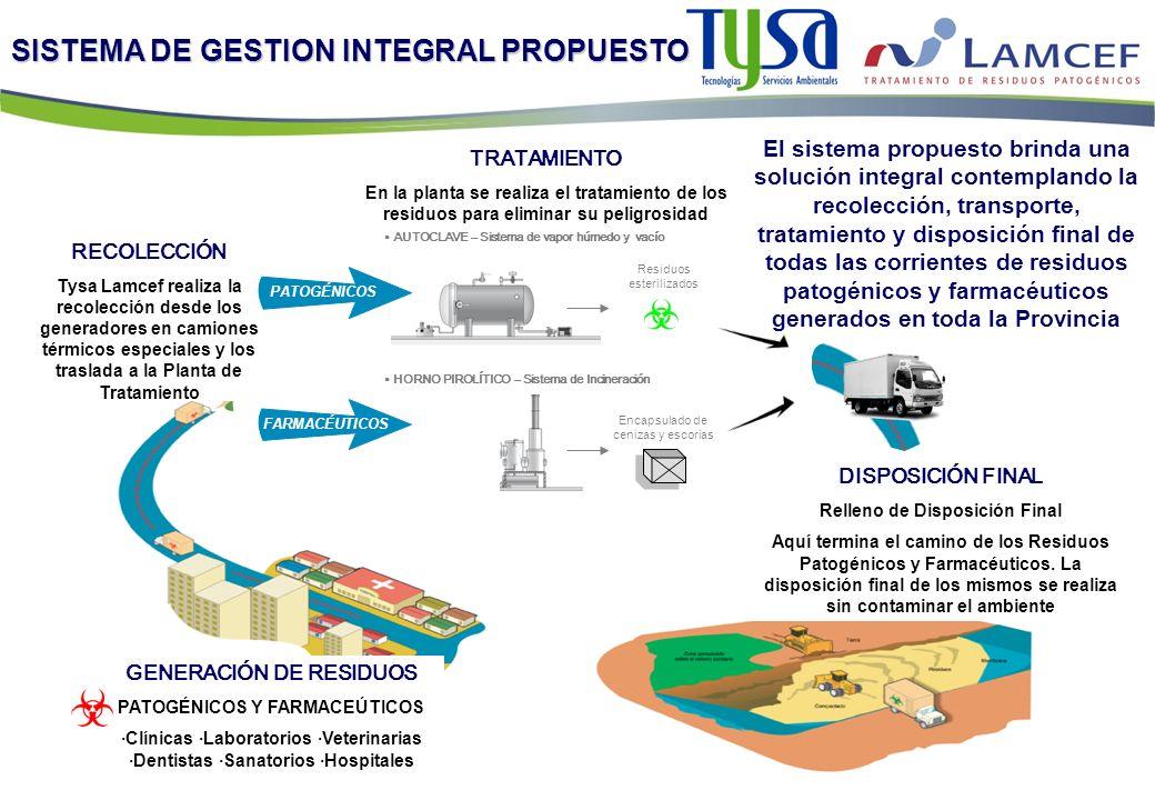 SISTEMA DE GESTION INTEGRAL PROPUESTO