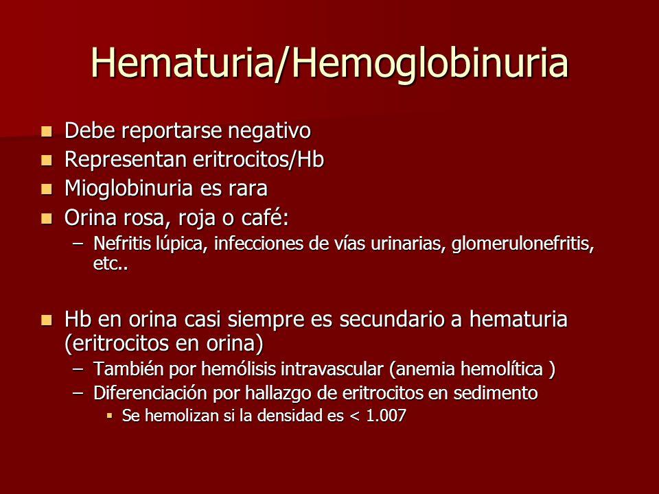 Hematuria/Hemoglobinuria