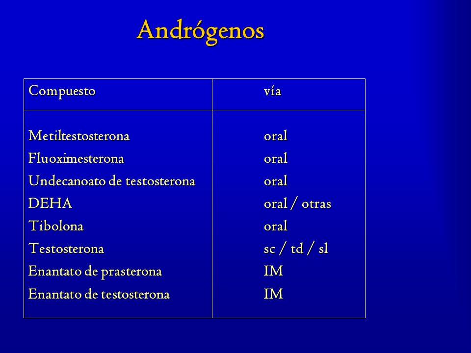 Andrógenos Compuesto vía Metiltestosterona oral Fluoximesterona oral