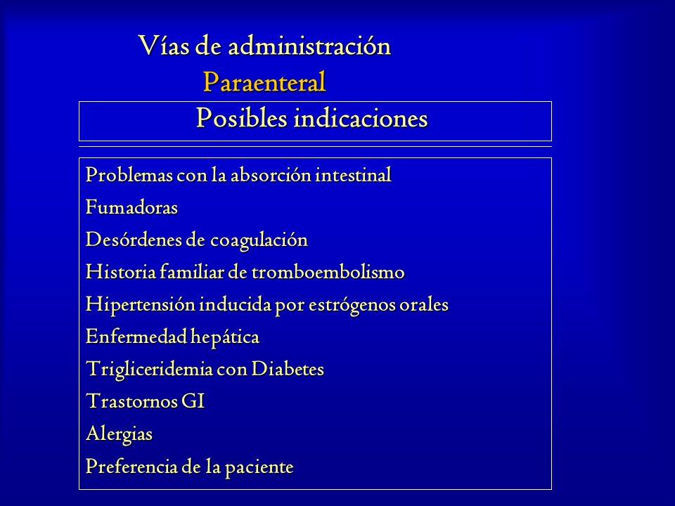 Vías de administración Paraenteral Posibles indicaciones
