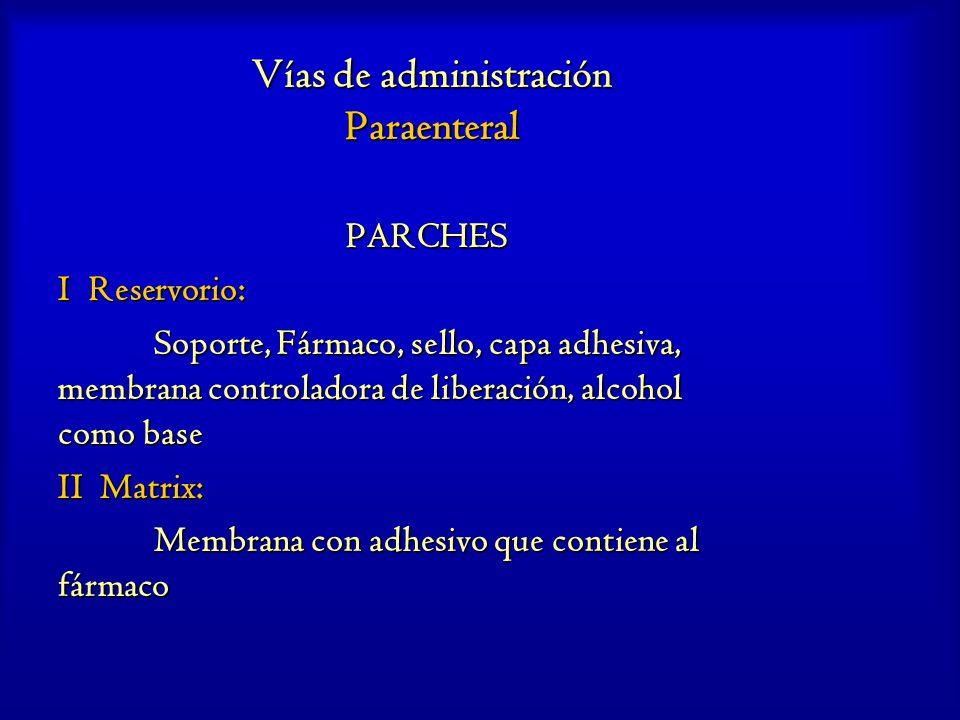 Vías de administración Paraenteral