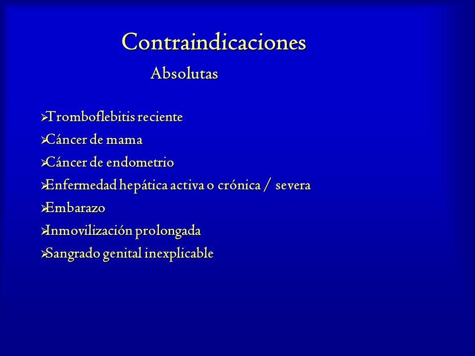 Contraindicaciones Absolutas Tromboflebitis reciente Cáncer de mama