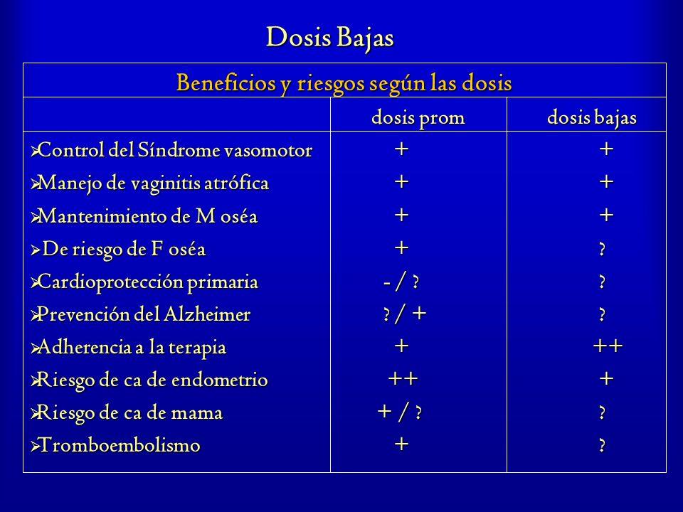 Beneficios y riesgos según las dosis