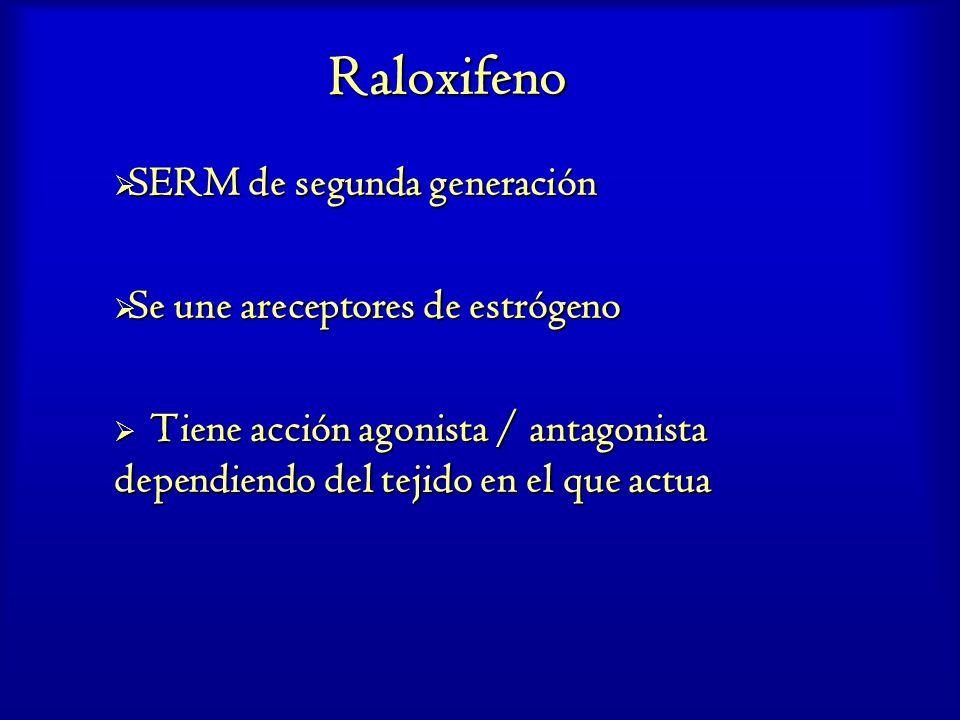 Raloxifeno SERM de segunda generación Se une areceptores de estrógeno