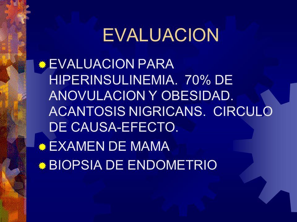 EVALUACION EVALUACION PARA HIPERINSULINEMIA. 70% DE ANOVULACION Y OBESIDAD. ACANTOSIS NIGRICANS. CIRCULO DE CAUSA-EFECTO.