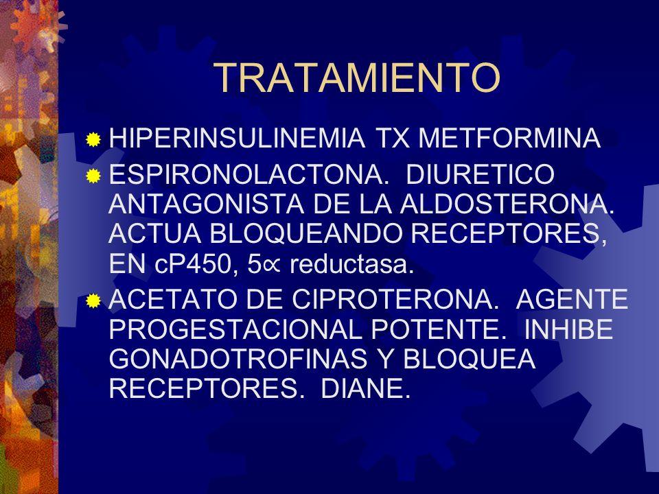 TRATAMIENTO HIPERINSULINEMIA TX METFORMINA