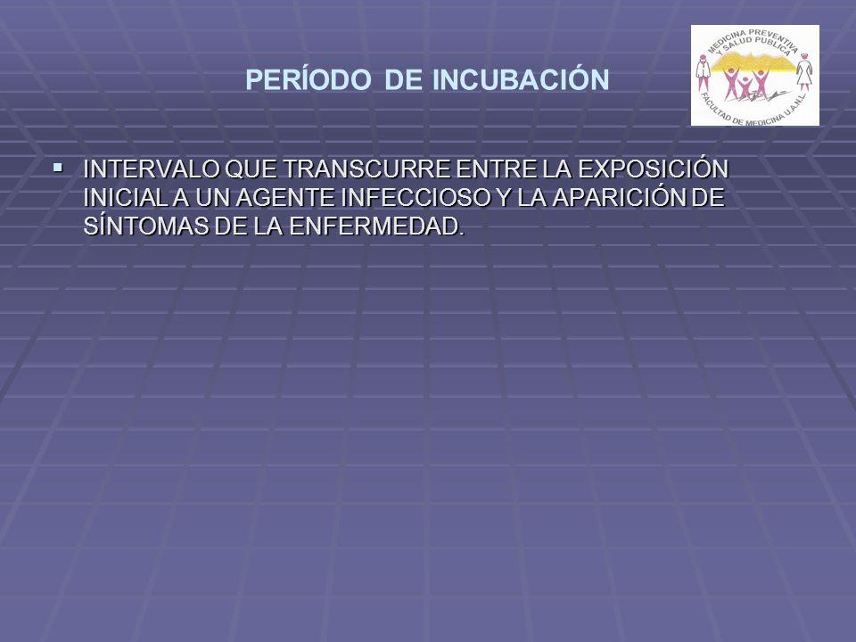 PERÍODO DE INCUBACIÓN INTERVALO QUE TRANSCURRE ENTRE LA EXPOSICIÓN INICIAL A UN AGENTE INFECCIOSO Y LA APARICIÓN DE SÍNTOMAS DE LA ENFERMEDAD.