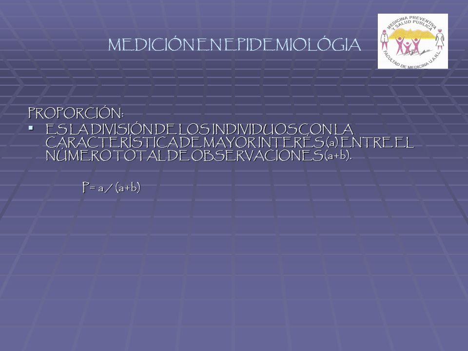 MEDICIÓN EN EPIDEMIOLÓGIA