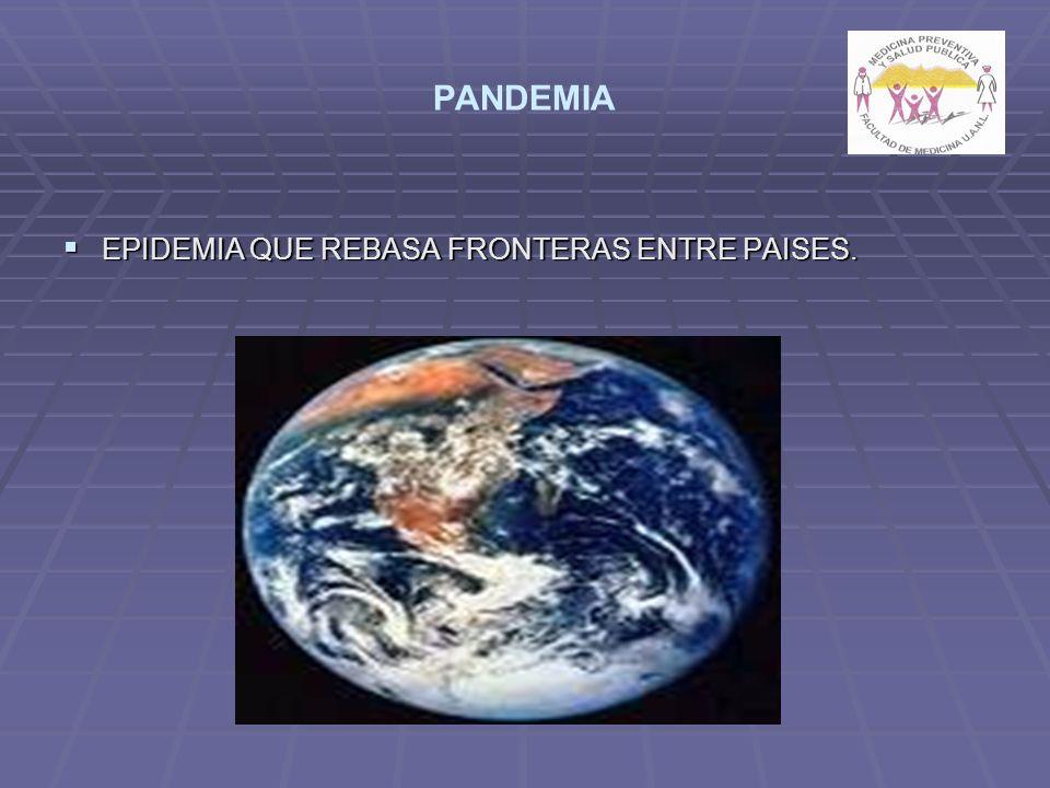 PANDEMIA EPIDEMIA QUE REBASA FRONTERAS ENTRE PAISES.