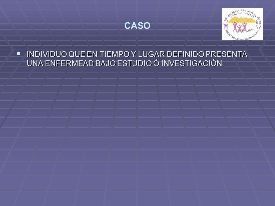 CASO INDIVIDUO QUE EN TIEMPO Y LUGAR DEFINIDO PRESENTA UNA ENFERMEAD BAJO ESTUDIO Ó INVESTIGACIÓN.