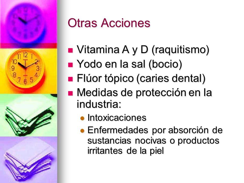 Otras Acciones Vitamina A y D (raquitismo) Yodo en la sal (bocio)