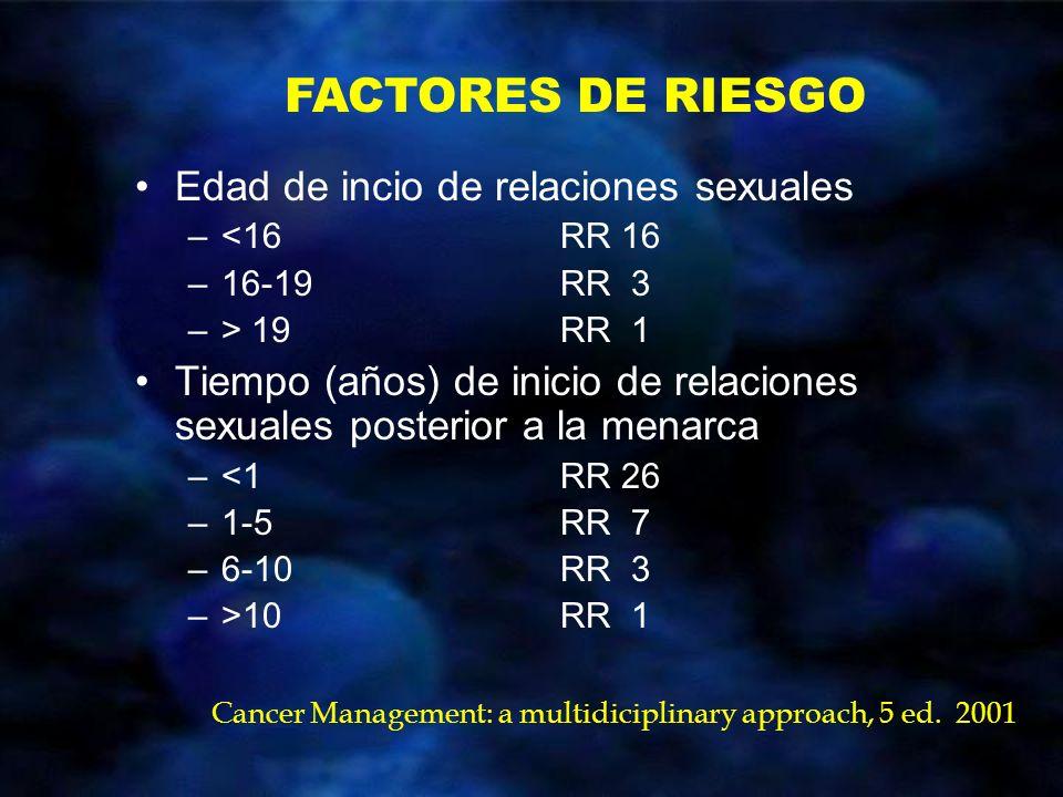 FACTORES DE RIESGO Edad de incio de relaciones sexuales