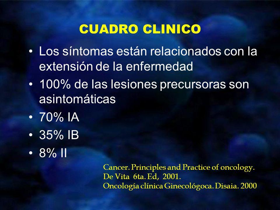 Los síntomas están relacionados con la extensión de la enfermedad