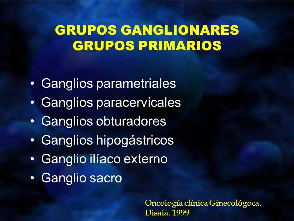 GRUPOS GANGLIONARES GRUPOS PRIMARIOS