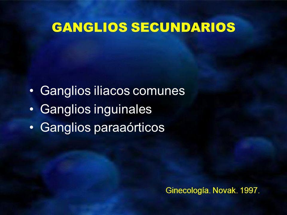 Ganglios iliacos comunes Ganglios inguinales Ganglios paraaórticos