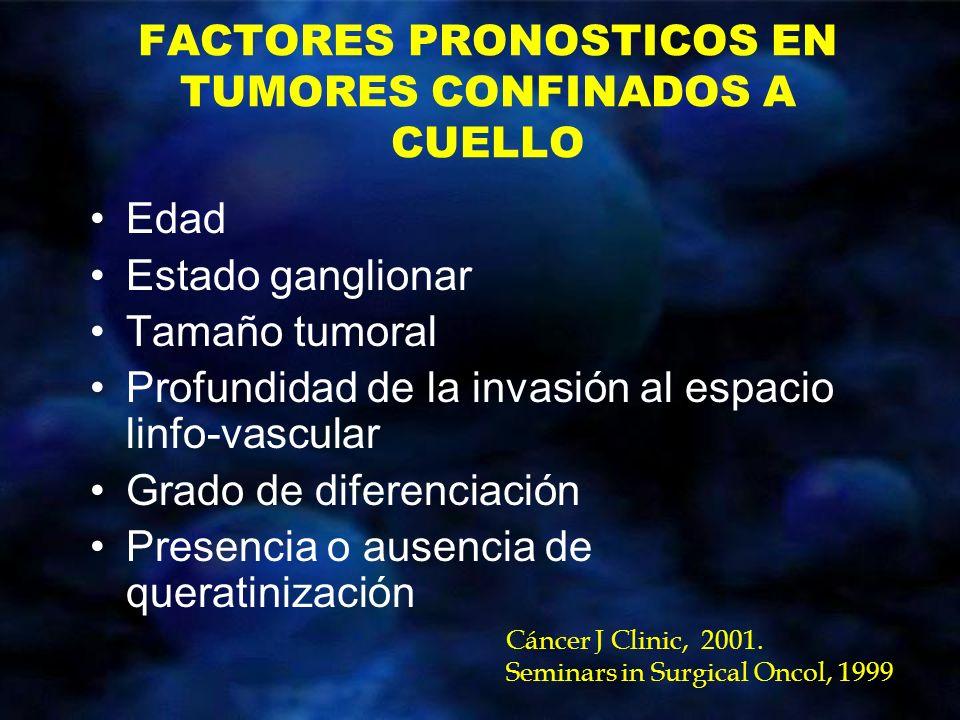 FACTORES PRONOSTICOS EN TUMORES CONFINADOS A CUELLO