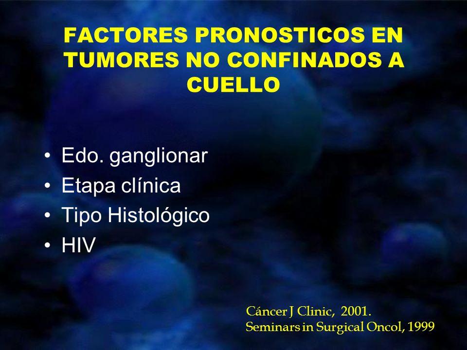 FACTORES PRONOSTICOS EN TUMORES NO CONFINADOS A CUELLO